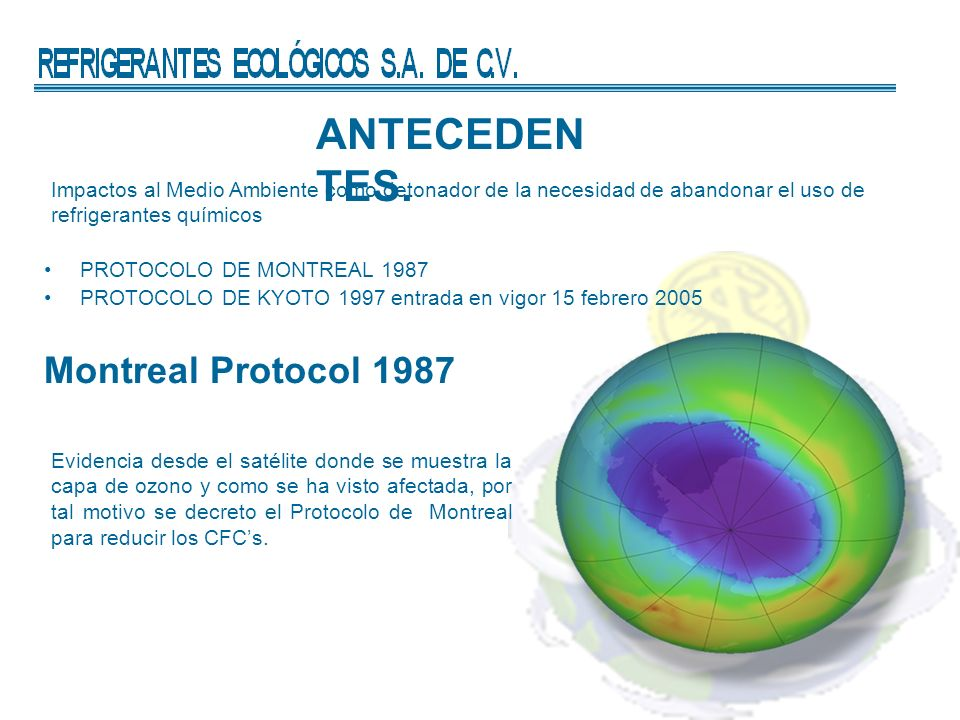 ANTECEDENTES. Montreal Protocol 1987