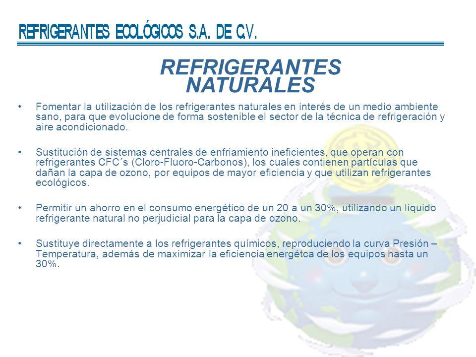 REFRIGERANTES NATURALES