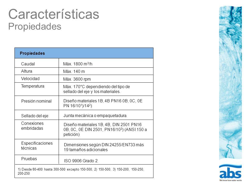 Características Propiedades