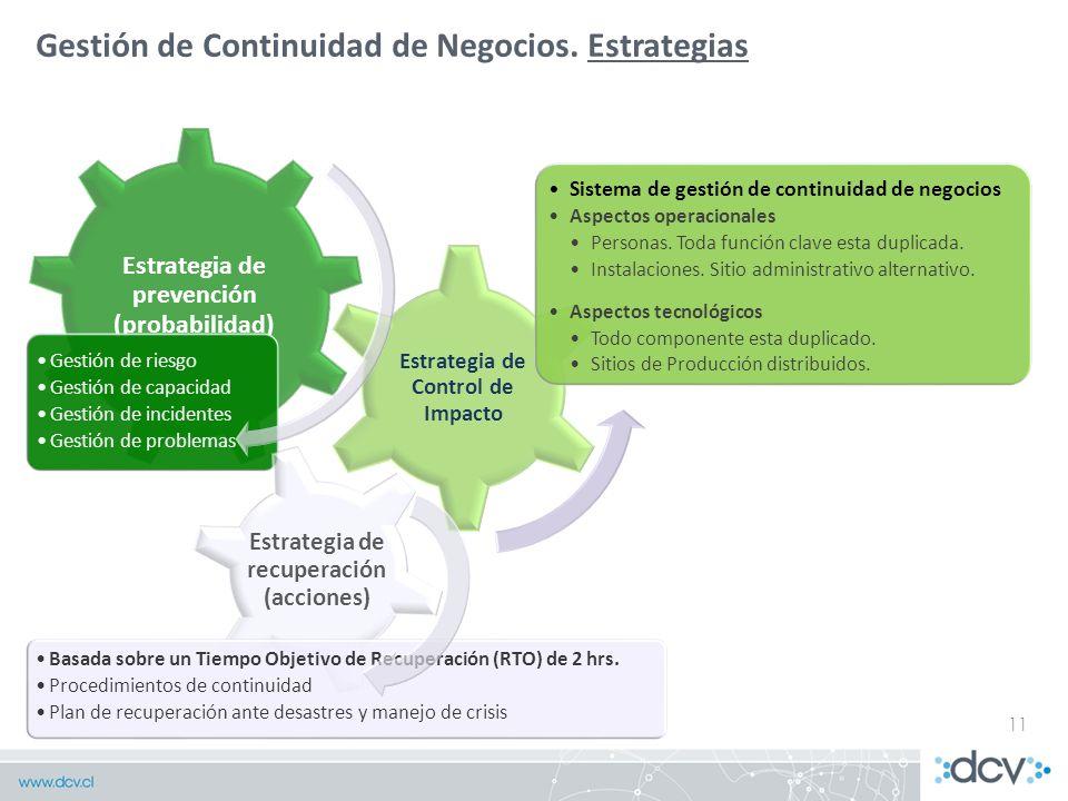 Gestión de Continuidad de Negocios. Estrategias