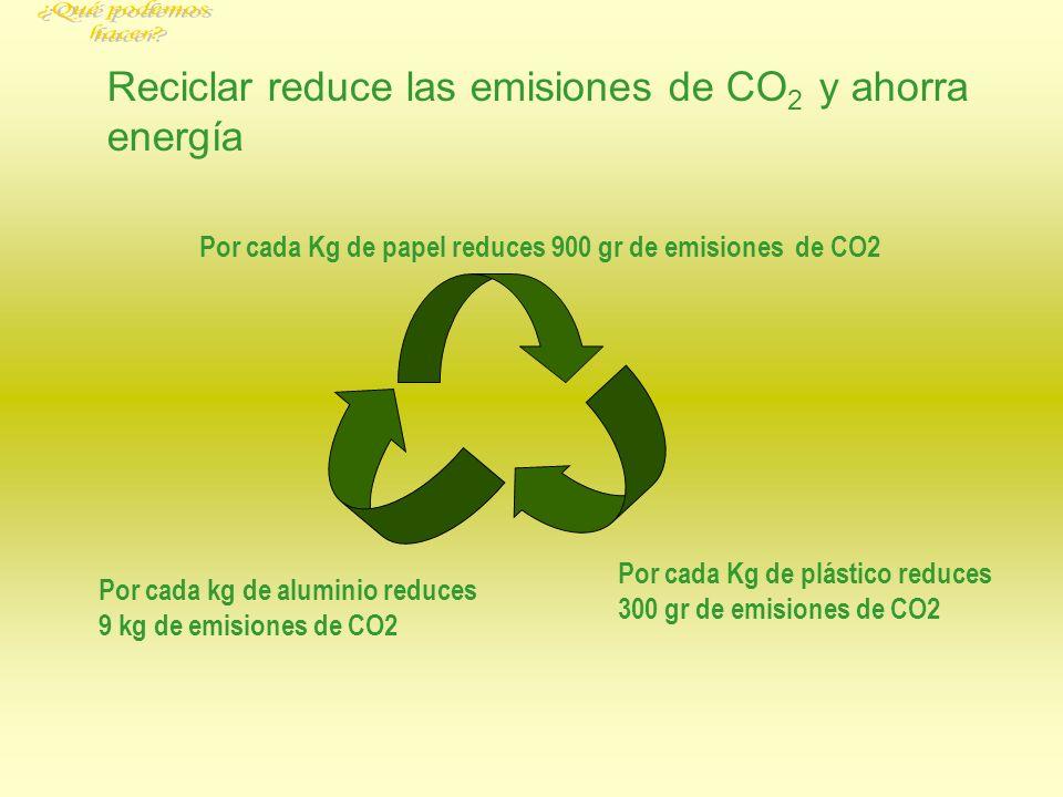 ¿Qué podemos hacer Reciclar reduce las emisiones de CO2 y ahorra energía. Por cada Kg de papel reduces 900 gr de emisiones de CO2.