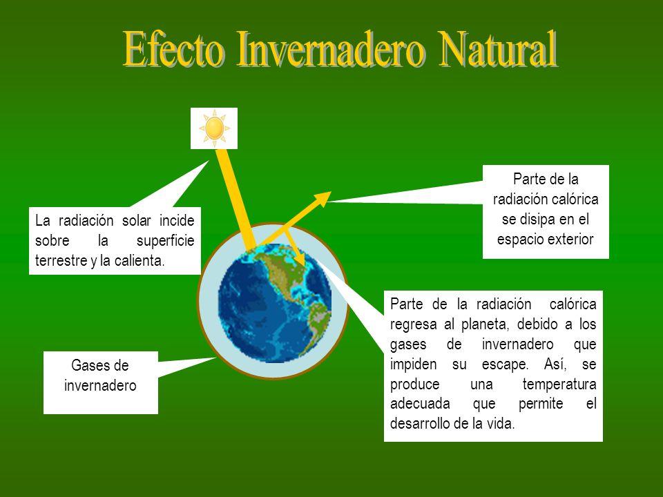 Efecto Invernadero Natural