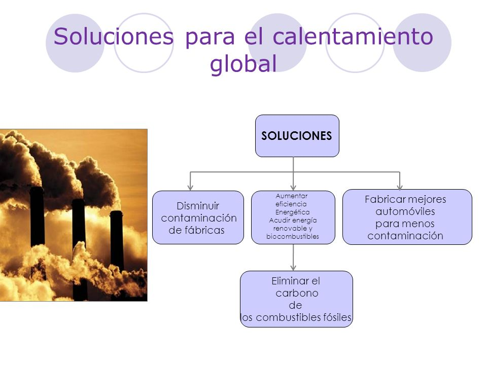 Soluciones para el calentamiento global