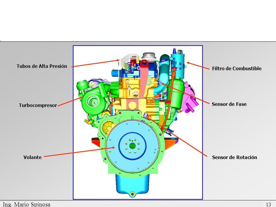 Ing. Mario Spinosa Tubos de Alta Presión Filtro de Combustible