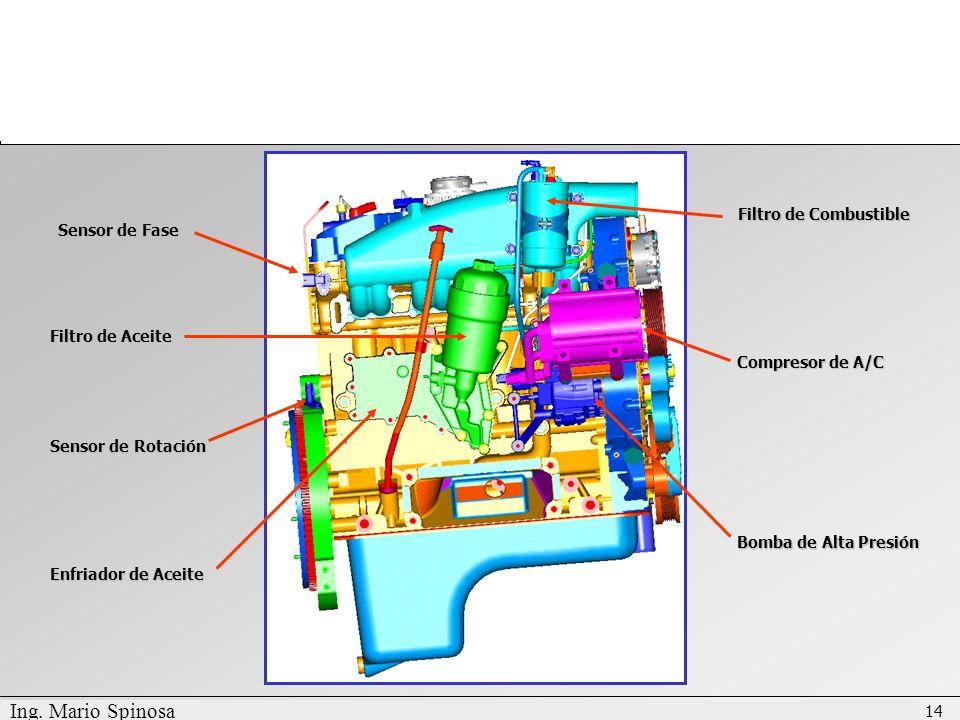 Ing. Mario Spinosa Filtro de Combustible Sensor de Fase