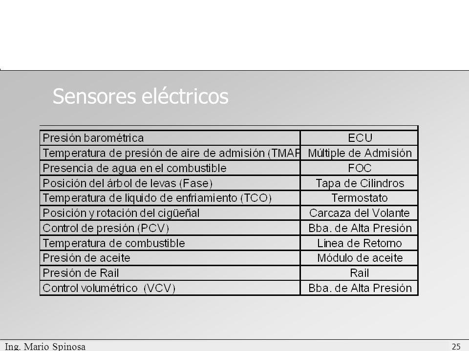 Sensores eléctricos Ing. Mario Spinosa