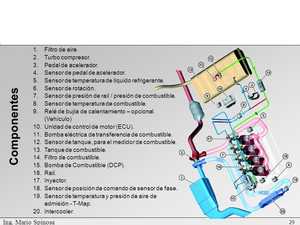 Componentes Ing. Mario Spinosa Filtro de aire. Turbo compresor.