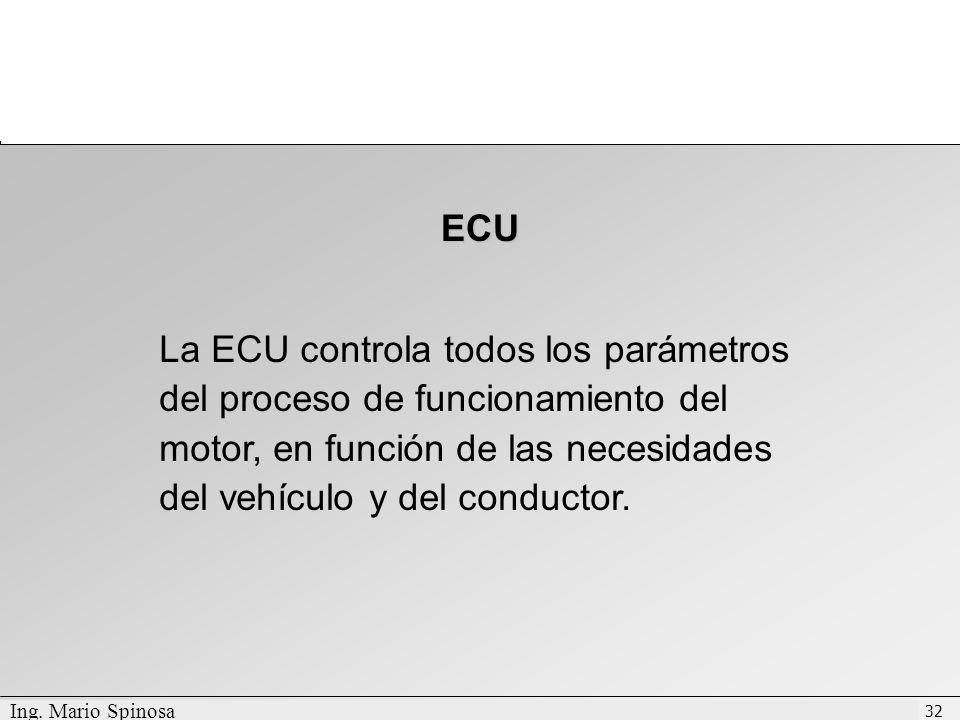 ECU La ECU controla todos los parámetros del proceso de funcionamiento del motor, en función de las necesidades del vehículo y del conductor.