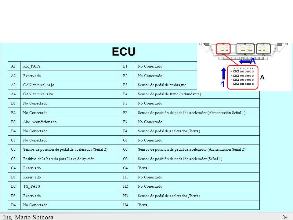 ECU A 1 Ing. Mario Spinosa A1 RX_PATS E1 No Conectado A2 Reservado E2