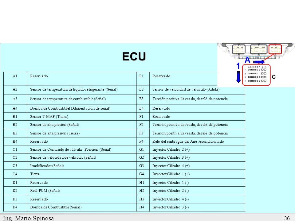 ECU A 1 Ing. Mario Spinosa A1 Reservado E1 A2