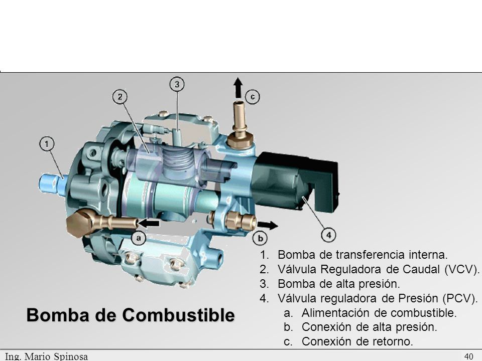 Bomba de Combustible Bomba de transferencia interna.
