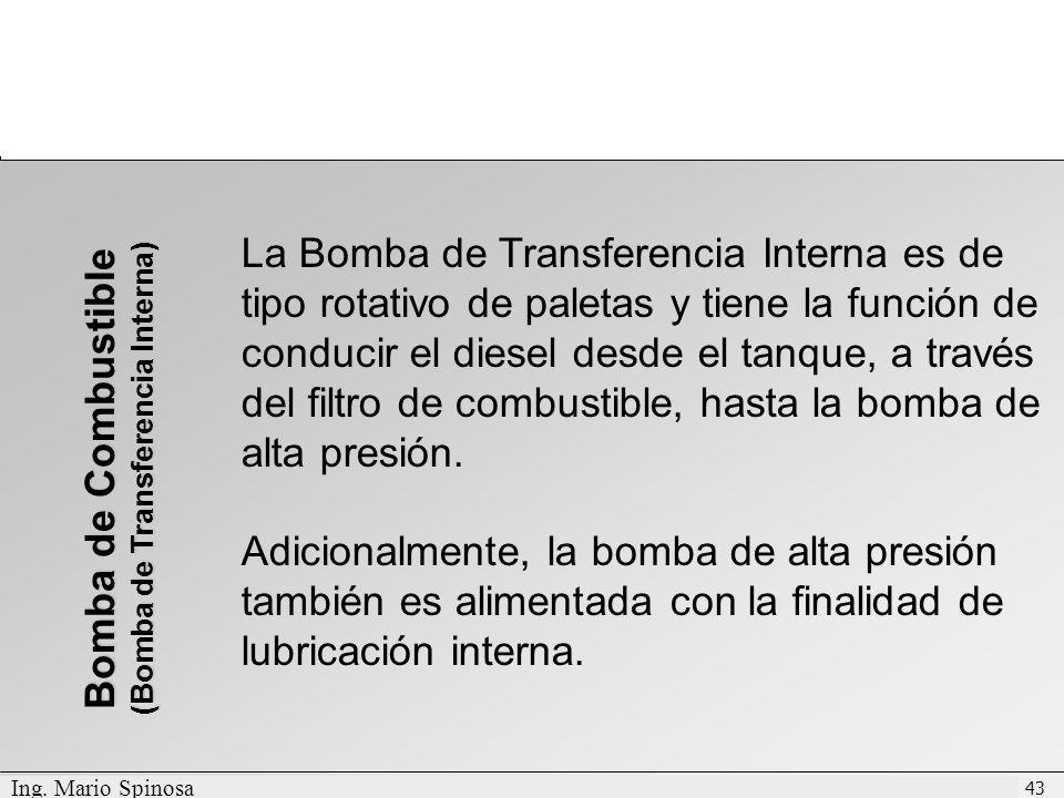 (Bomba de Transferencia Interna)