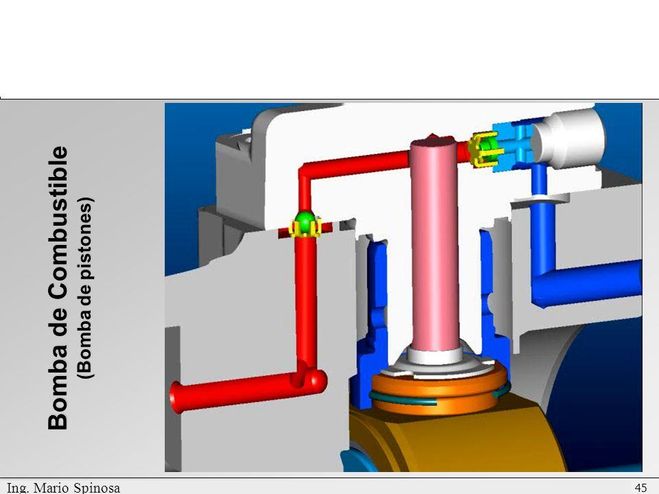 Bomba de Combustible (Bomba de pistones) Ing. Mario Spinosa