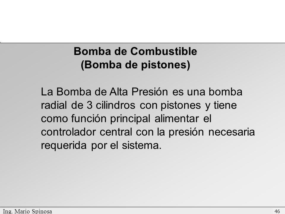 Bomba de Combustible (Bomba de pistones)