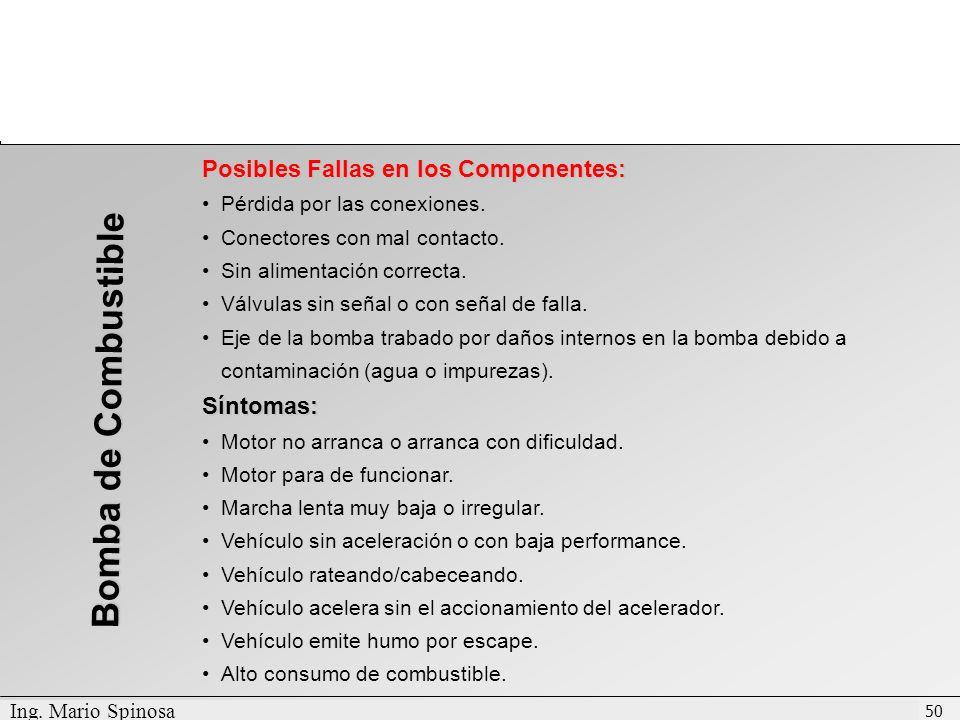 Bomba de Combustible Posibles Fallas en los Componentes: Síntomas: