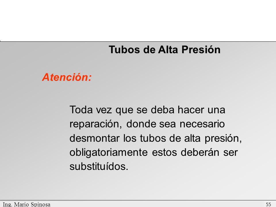 Tubos de Alta Presión Atención: