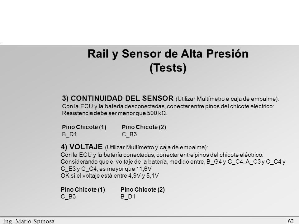 Rail y Sensor de Alta Presión
