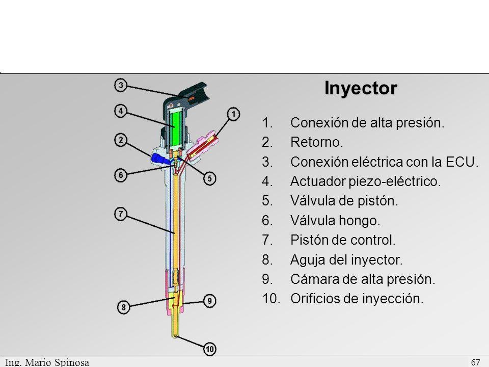 Inyector Conexión de alta presión. Retorno.