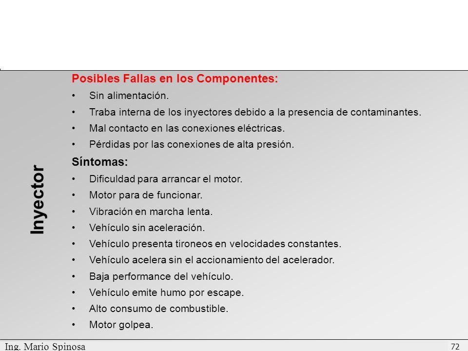 Inyector Posibles Fallas en los Componentes: Síntomas: