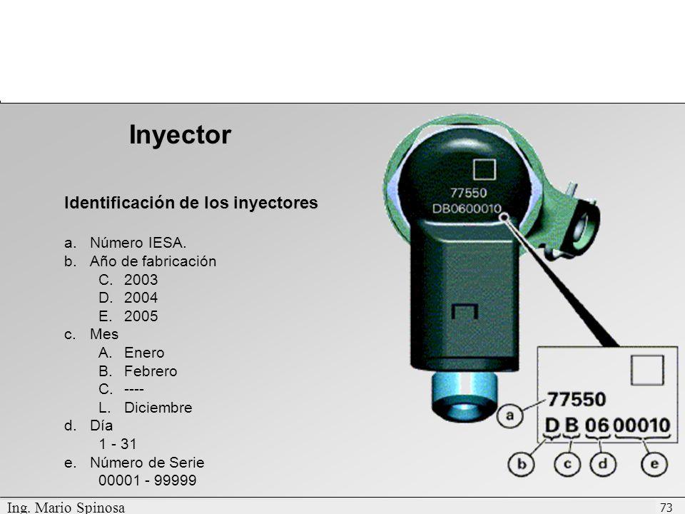 Inyector Identificación de los inyectores Número IESA.