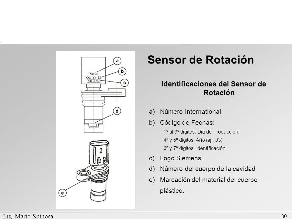 Identificaciones del Sensor de Rotación