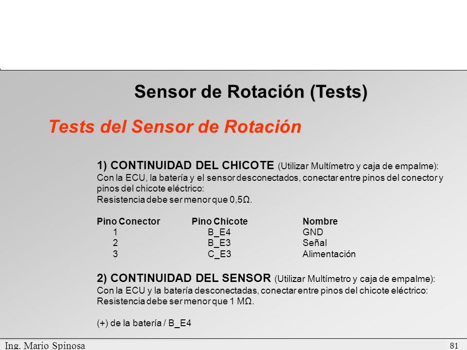 Sensor de Rotación (Tests)