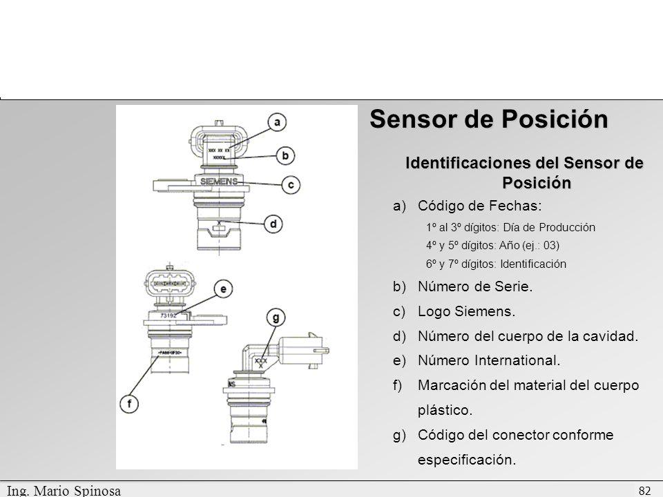 Identificaciones del Sensor de Posición