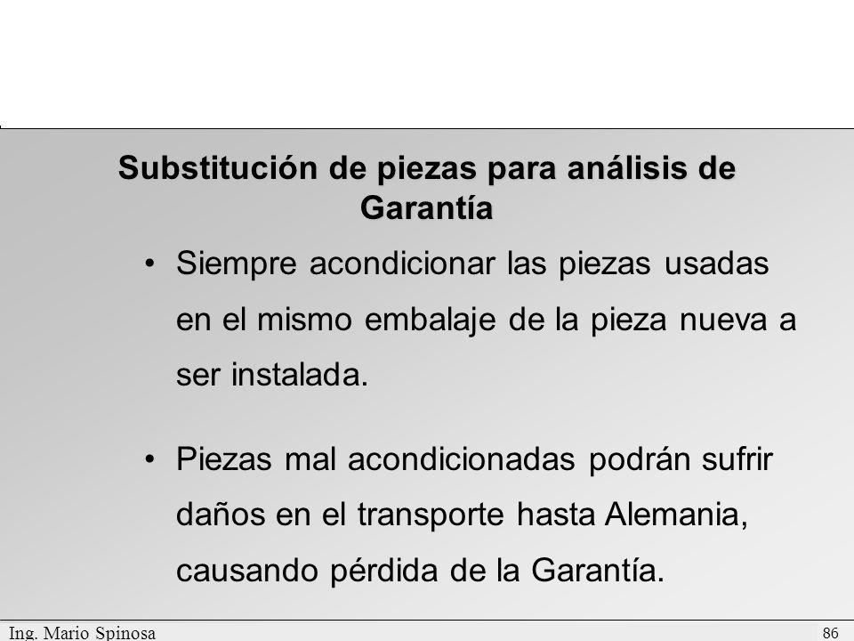 Substitución de piezas para análisis de Garantía