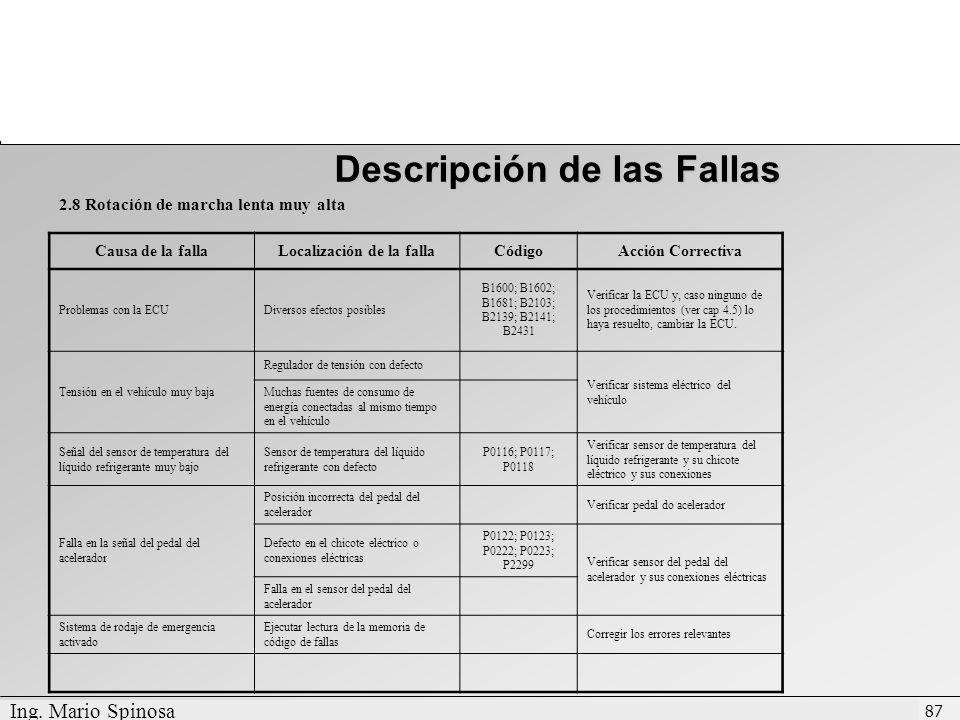 Descripción de las Fallas Localización de la falla