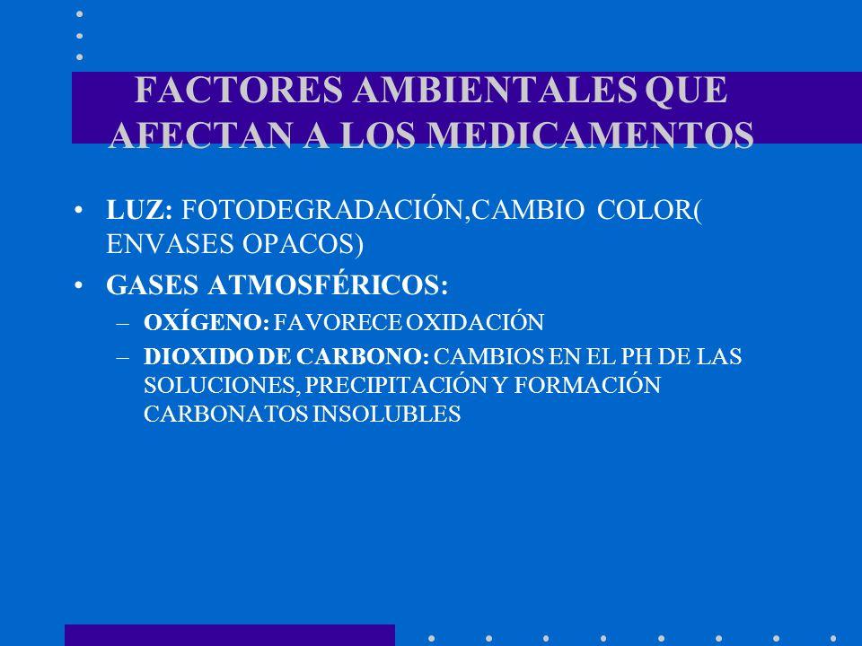 FACTORES AMBIENTALES QUE AFECTAN A LOS MEDICAMENTOS