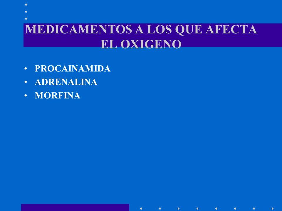 MEDICAMENTOS A LOS QUE AFECTA EL OXIGENO