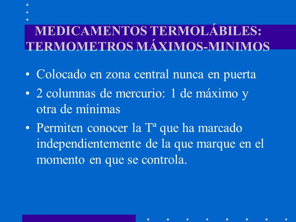 MEDICAMENTOS TERMOLÁBILES: TERMOMETROS MÁXIMOS-MINIMOS