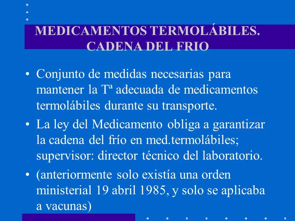 MEDICAMENTOS TERMOLÁBILES. CADENA DEL FRIO