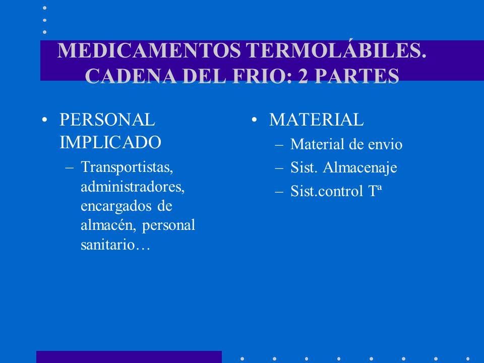 MEDICAMENTOS TERMOLÁBILES. CADENA DEL FRIO: 2 PARTES