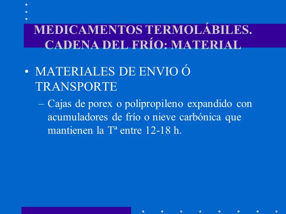 MEDICAMENTOS TERMOLÁBILES. CADENA DEL FRÍO: MATERIAL