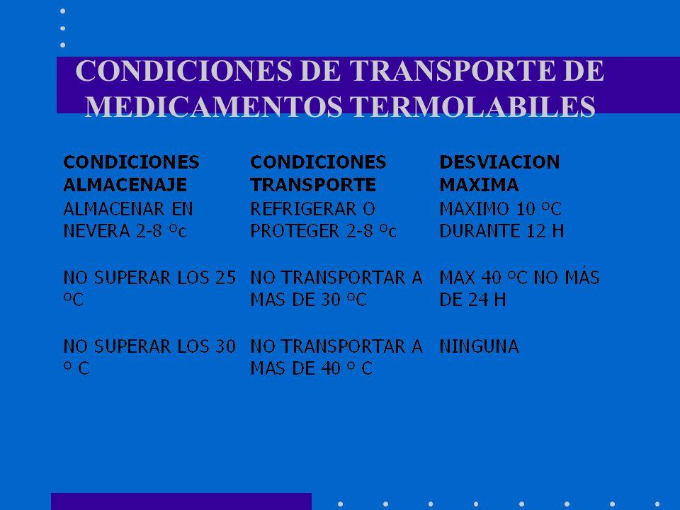 CONDICIONES DE TRANSPORTE DE MEDICAMENTOS TERMOLABILES