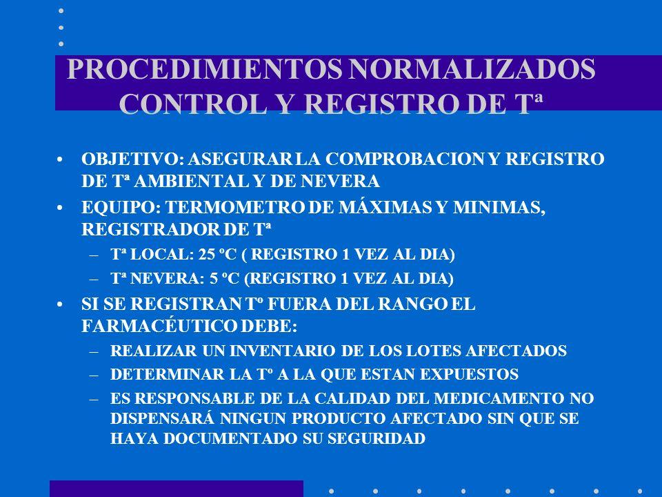 PROCEDIMIENTOS NORMALIZADOS CONTROL Y REGISTRO DE Tª