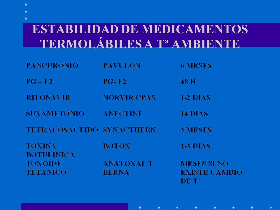 ESTABILIDAD DE MEDICAMENTOS TERMOLÁBILES A Tª AMBIENTE