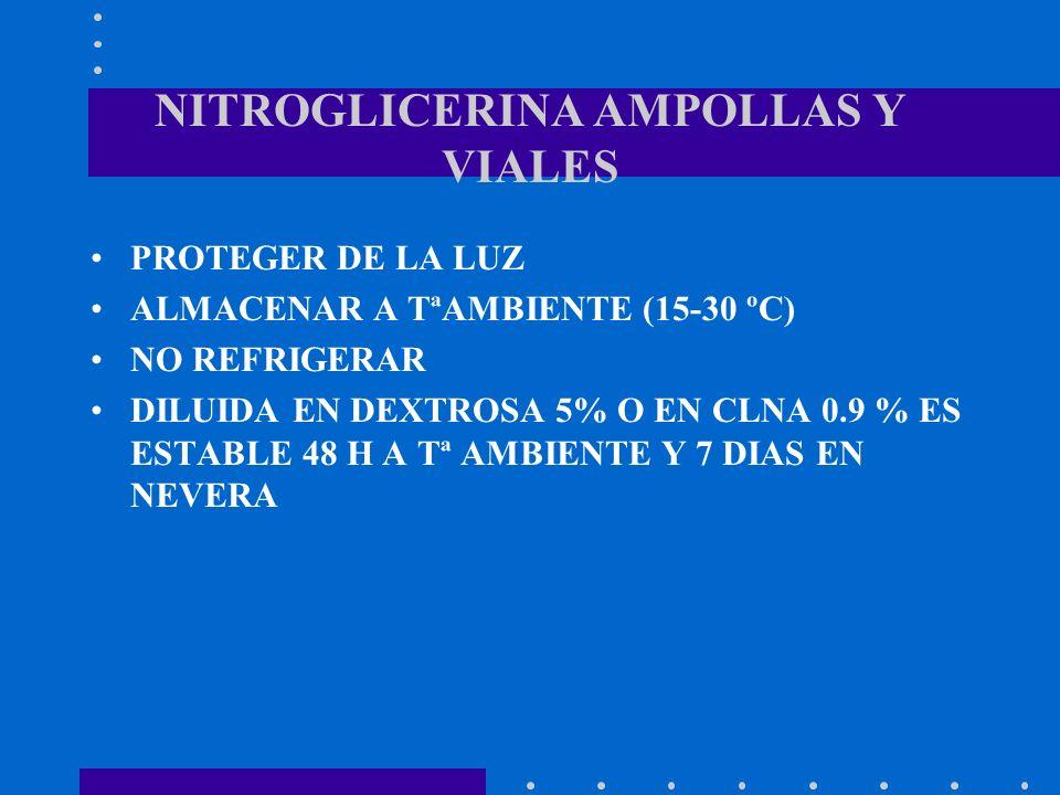 NITROGLICERINA AMPOLLAS Y VIALES
