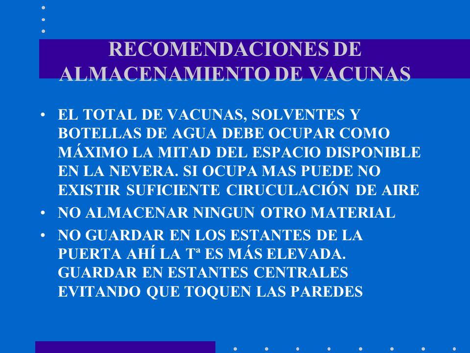 RECOMENDACIONES DE ALMACENAMIENTO DE VACUNAS