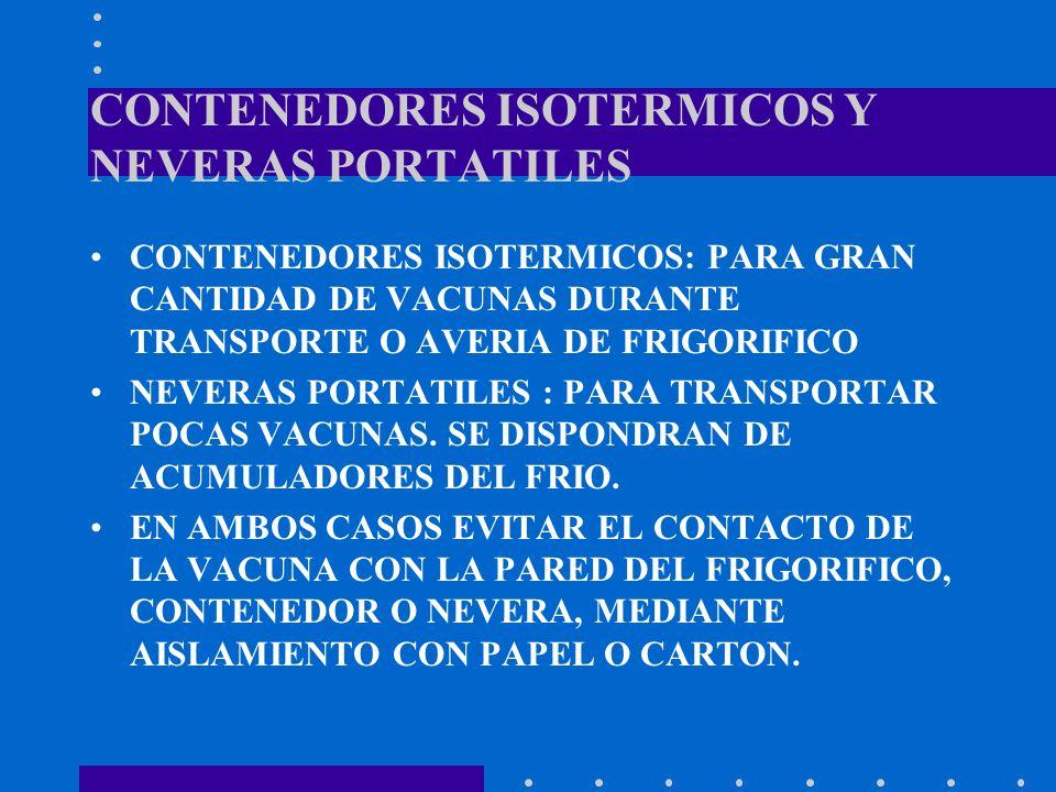 CONTENEDORES ISOTERMICOS Y NEVERAS PORTATILES