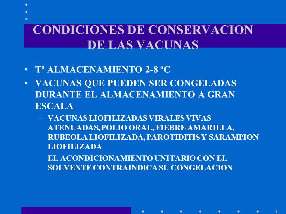 CONDICIONES DE CONSERVACION DE LAS VACUNAS