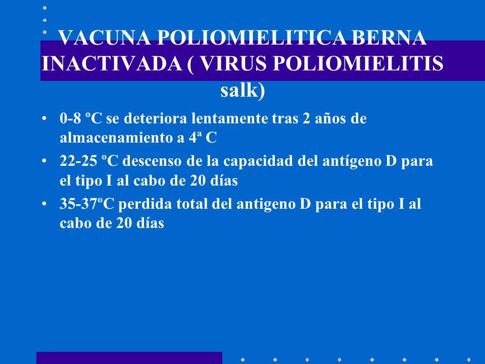 VACUNA POLIOMIELITICA BERNA INACTIVADA ( VIRUS POLIOMIELITIS salk)
