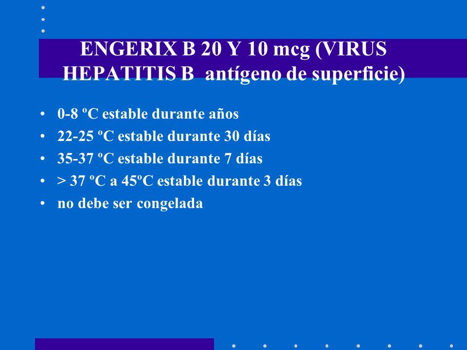 ENGERIX B 20 Y 10 mcg (VIRUS HEPATITIS B antígeno de superficie)