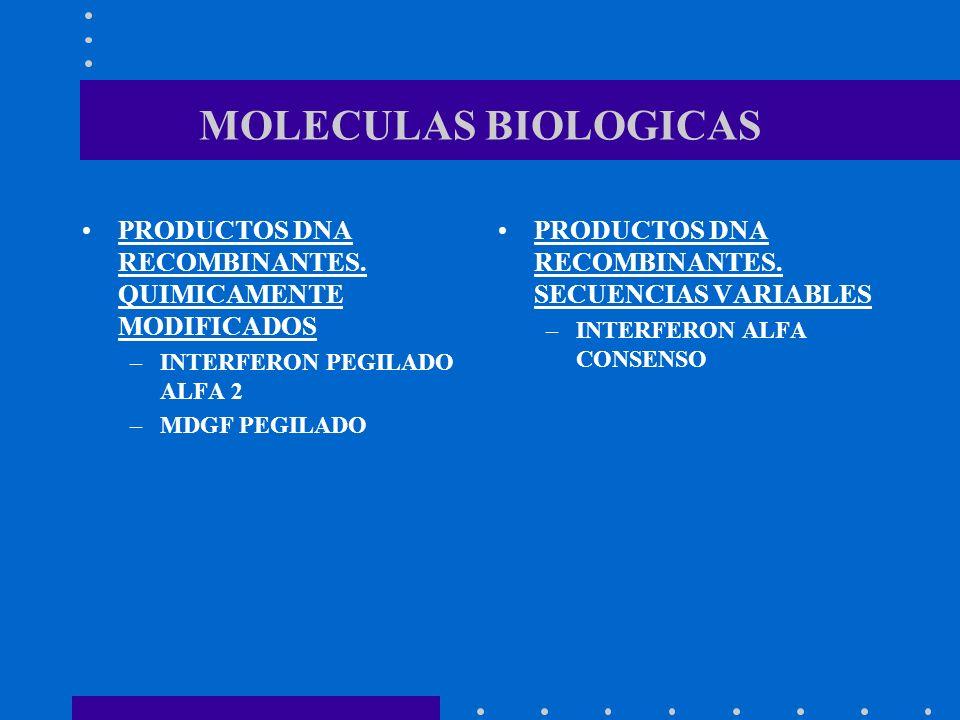 MOLECULAS BIOLOGICAS PRODUCTOS DNA RECOMBINANTES. QUIMICAMENTE MODIFICADOS. INTERFERON PEGILADO ALFA 2.