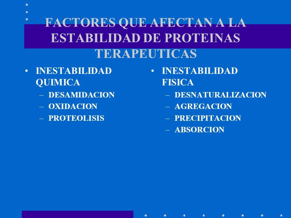 FACTORES QUE AFECTAN A LA ESTABILIDAD DE PROTEINAS TERAPEUTICAS