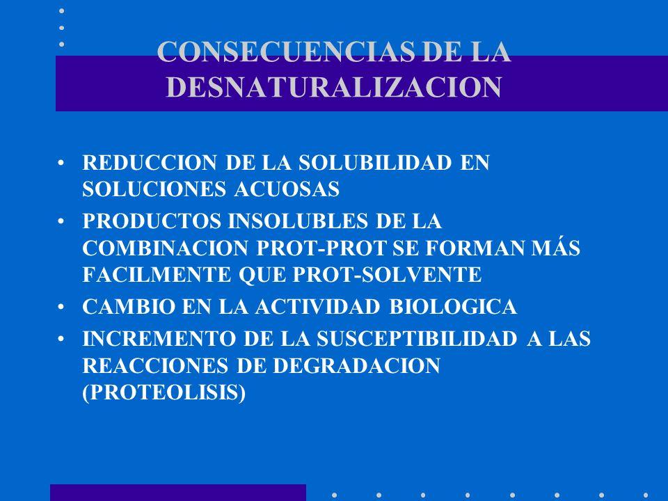 CONSECUENCIAS DE LA DESNATURALIZACION
