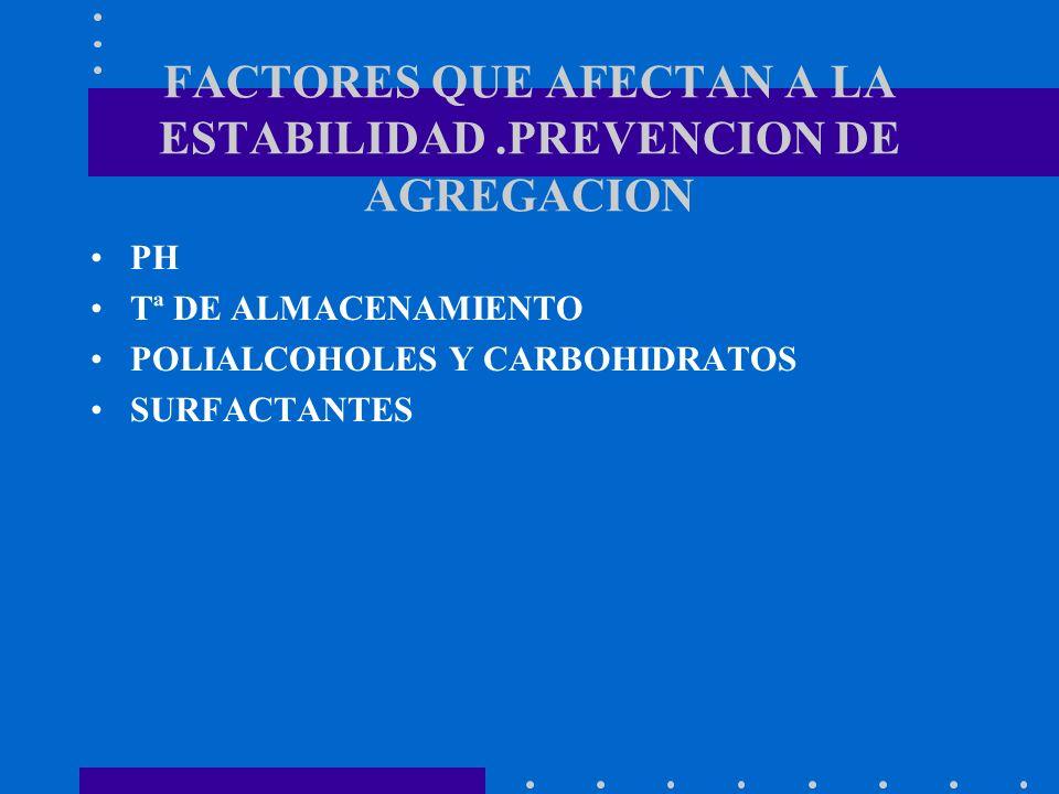 FACTORES QUE AFECTAN A LA ESTABILIDAD .PREVENCION DE AGREGACION