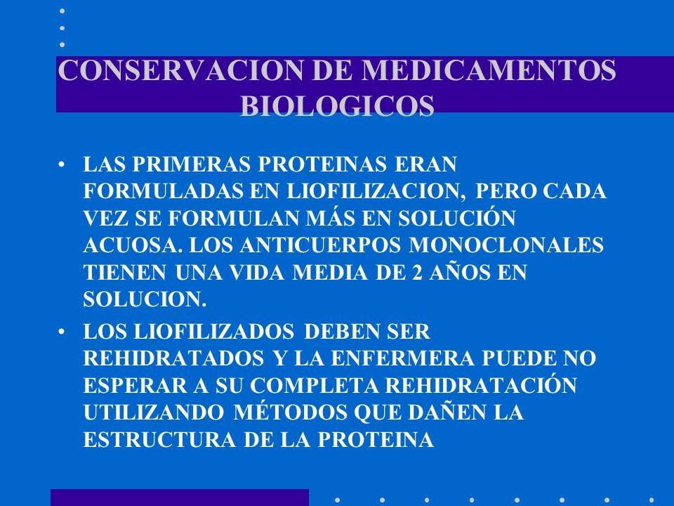 CONSERVACION DE MEDICAMENTOS BIOLOGICOS