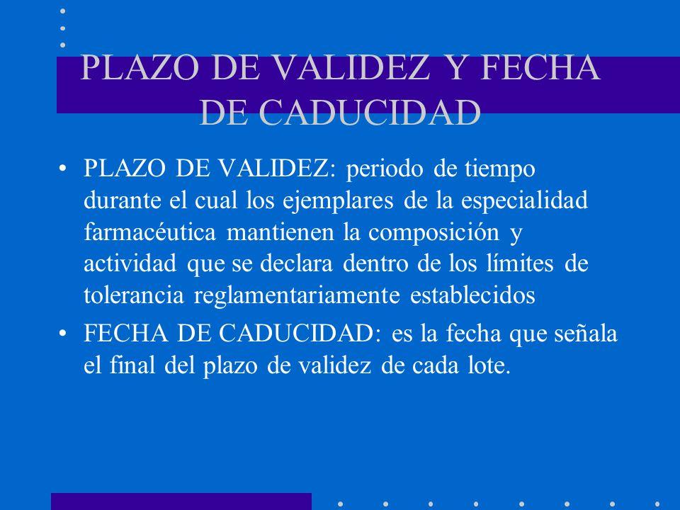 PLAZO DE VALIDEZ Y FECHA DE CADUCIDAD
